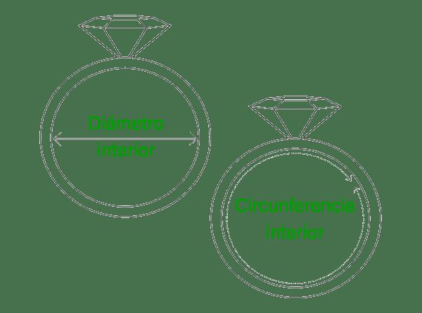ejemplo circunferencia y diámetro interior para medida de anillos