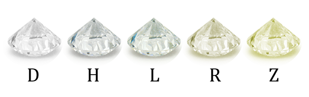 clasificación de color del diamante según GIA d la D a la Z