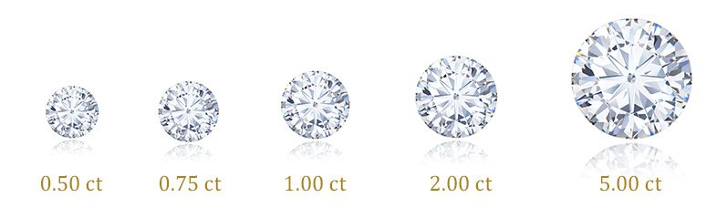 ejemplos de diferentes peso y tamaño de diamantes (quilates)